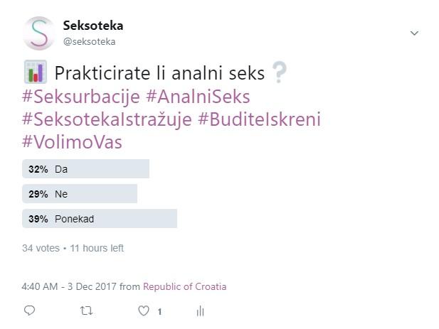 Analni-Seks-Twitter-Anketa